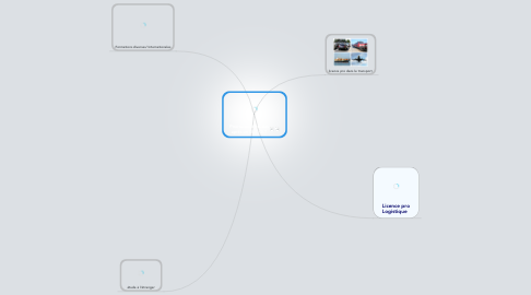 Mind Map: Poursuites d