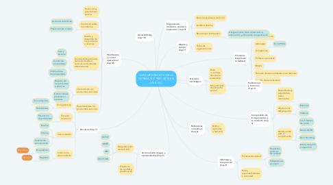 Mind Map: IMPLEMENTACION DE LA NORMA ISO 9001:2015 EN UN S.G.C