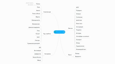 Mind Map: Фотопамятка