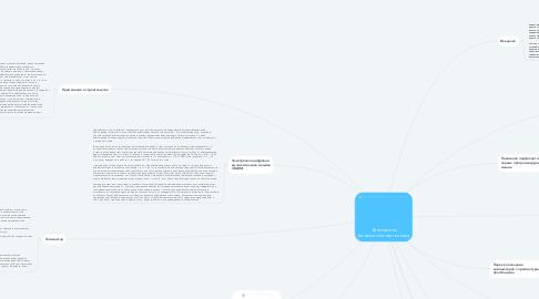 Mind Map: Электронно вычислительная техника