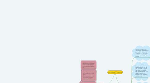 Mind Map: Heráclito y Parménides
