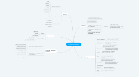 Mind Map: los trabajos cientificos