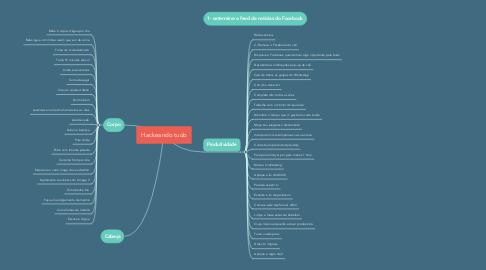 Mind Map: Hackeando tudo