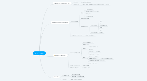 Mind Map: 6/1クラン会議
