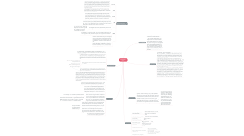 Mind Map: A hard look at your history & previous relapse(s):