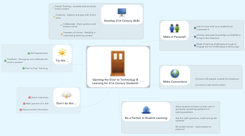 Mind Map: Opening the Door to Technology & Learning for 21st Century Students!