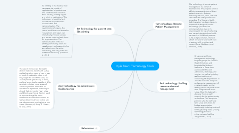 Mind Map: Kyle Bean: Technology Tools