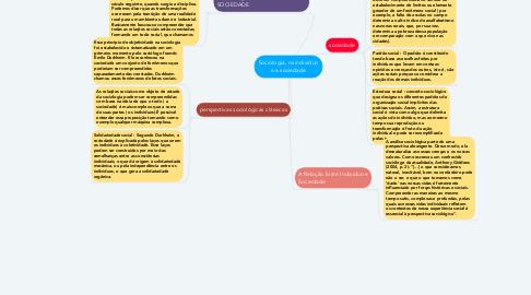 Mind Map: Sociologia, os indivíduo e a sociedade