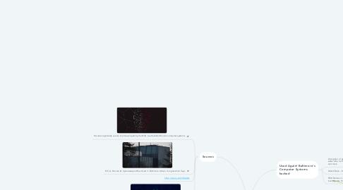 Mind Map: Stolen NSA Tool EternalBlue used again