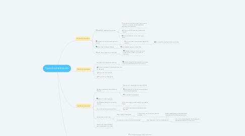 Mind Map: Tipos de planificación