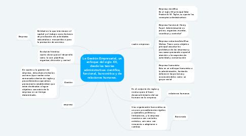Mind Map: La Gestión Empresarial, un enfoque del siglo XX, desde las teorías administrativas científica, funcional, burocrática y de relaciones humanas.