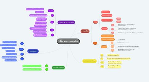 Mind Map: ไฟล์ภาพและนามสกุลไฟล์