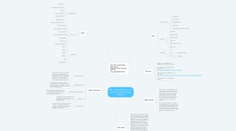 Mind Map: Mijn voorlopige keuze voor een van beide afstudeer richtingen.