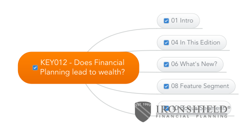 Mind Map: KEY012 - Does Financial Planning lead to wealth?