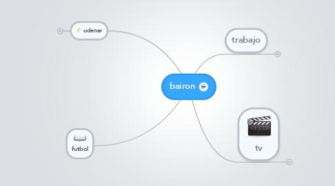 Mind Map: bairon