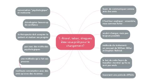 Mind Map: 1: Alcool, tabac, drogues: êtes-vous prêt pour le changement?