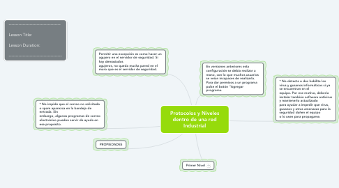 Mind Map: TRANSFORMADA DE LAPLACE