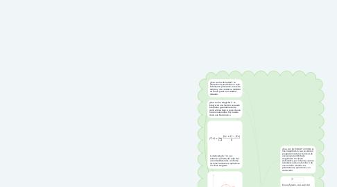 Mind Map: Límites, derivadas e integrales