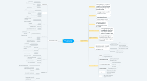 Mind Map: MAPA MENTAL -BASES EPISTEMOLOGICAS