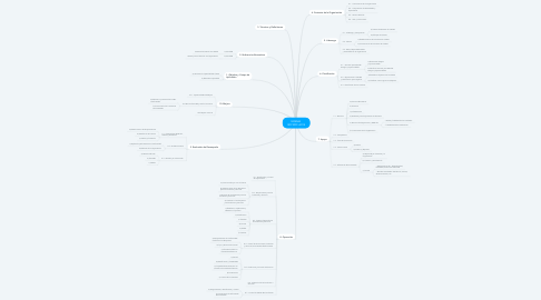 Mind Map: NORMA  ISO 9001>2015