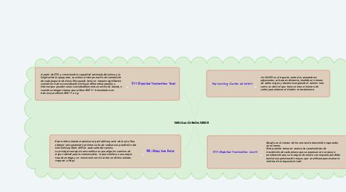 Mind Map: Métricas de Redes MESH