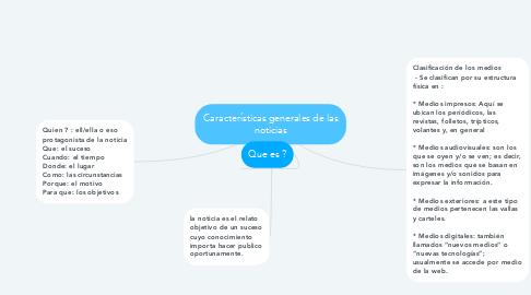 Mind Map: Características generales de las noticias