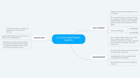 Mind Map: CULTURA MAISTREAM - MARTEL