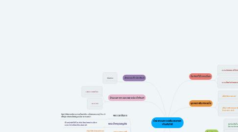 Mind Map: ร่ายยาวมหาเวสสันดรชาดก กัณฑ์มัทรี