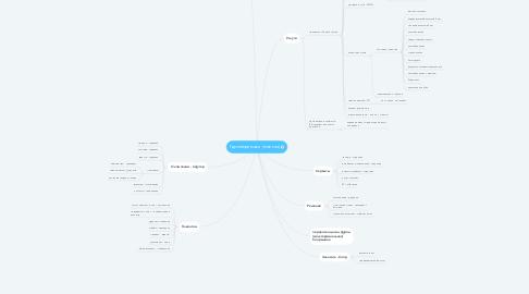 Mind Map: Грузоперевозки (главная)