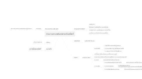 Mind Map: ร่ายยาวมหาเวสสันดรชาดกกัณฑ์มัทรี