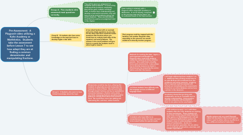 Mind Map: Pre-Assessment:  A Playposit video utilizing a Kahn Academy or MathAntics.  Students take the assessment before Lesson 7 to see how adept they are at finding a common denominator and manipulating fractions.
