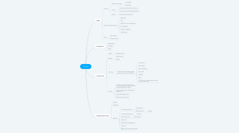 Mind Map: Janrain