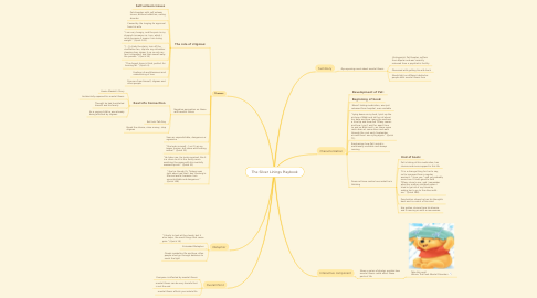 Mind Map: The Silver Linings Playbook