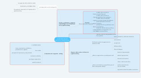 Mind Map: EL ESTUDIO DE LOS EFECTOS A LARGO PLAZO