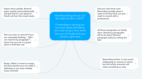 Mind Map: How Rewording Service Can Be Useful for Me in 2019?    If rewording is causing you too much stress and taking too much of your time, know how you will finally find your solution right here!