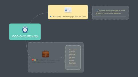 Mind Map: JOGO CAIXA FECHADA