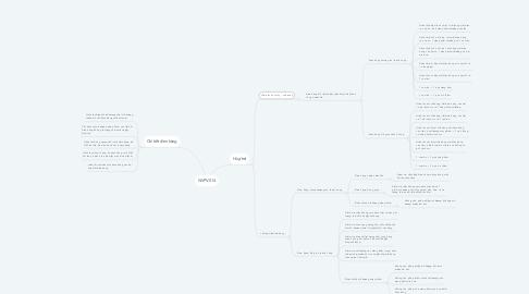 Mind Map: NVPV-514