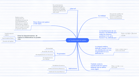 Mind Map: La Transformada de Laplace