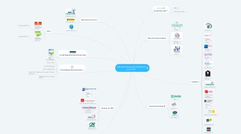 Mind Map: Aides économiques et financières  pour l'ESS