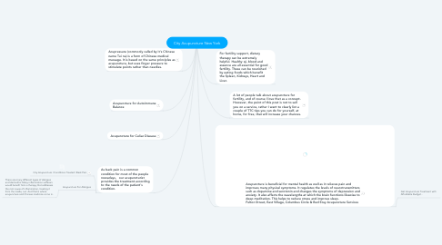 Mind Map: City Acupuncture New York