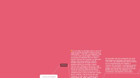 """Mind Map: """"Criando um ambiente propício para incentivar a leitura"""""""