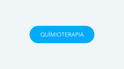 Mind Map: QUÍMIOTERAPIA