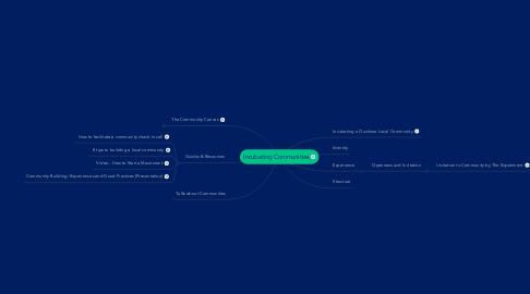 Mind Map: Incubating Communities