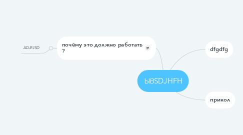 Mind Map: ЫВSDJHFH