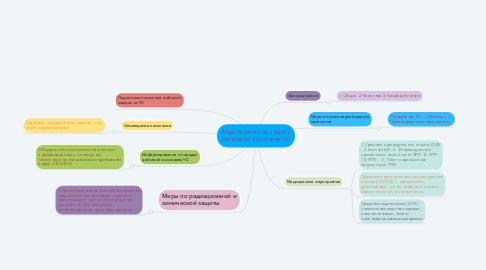 Mind Map: Мероприятия по защите населения в условиях ЧС