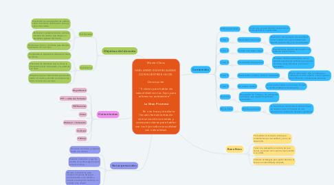 """Mind Map: Master Class  HABLANDO DE SEXUALIDAD  CON NUESTROS HIJOS.  Descripción  """"5 claves para hablar de sexualidad con tus hijos para reforzar su autoestima""""                        **La Gran Promesa**          En una hora y media te llevarás herramientas de comunicación concretas y conceptos claves para hablar con tus hijos sobre sexualidad con naturalidad."""