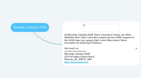 Mind Map: Moretsky Cassidy LASIK