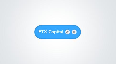 Mind Map: ETX Capital