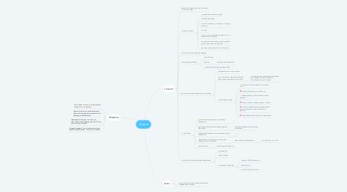 Mind Map: Лендос