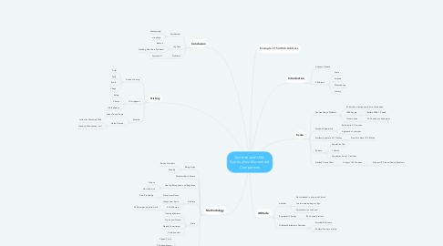 Mind Map: Scottish and USA Spiritualism Movement Comparison